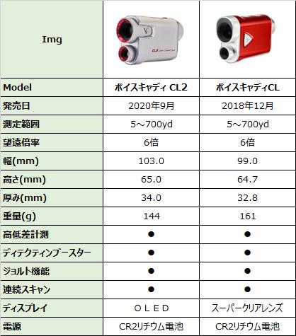 ボイスキャディCLとCL2の比較表