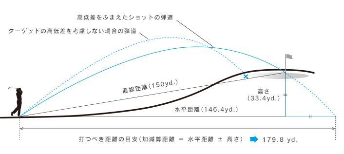 ニコン クールショット40i