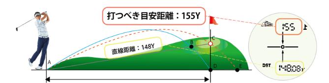 LaserSniper X1 (レーザースナイパー) Fit の高低差計測