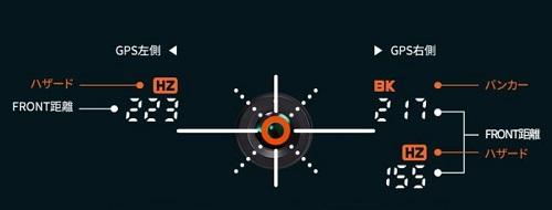 ボイスキャディ GL1 GPSピンアシスト機能