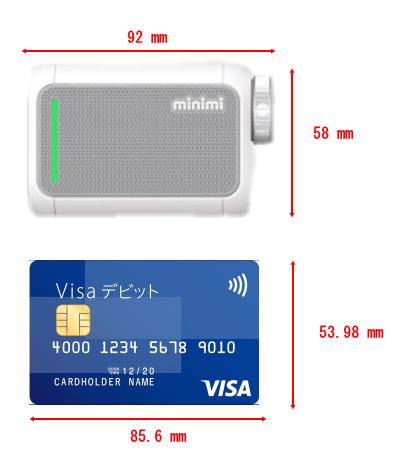 キャディトークミニミとクレジットカードの比較